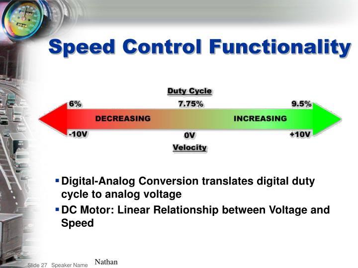 Digital-Analog Conversion translates digital duty cycle to analog voltage