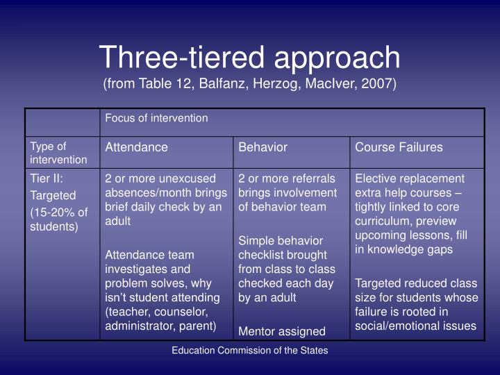 Three-tiered approach