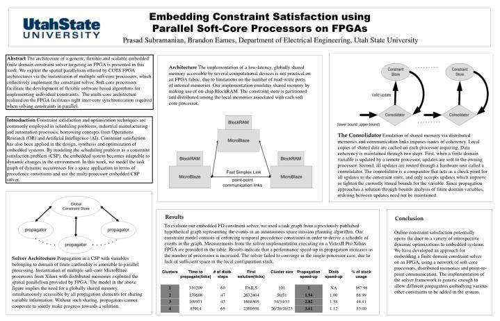 embedding constraint satisfaction using parallel soft core processors on fpgas