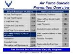 air force suicide prevention overview