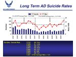 long term ad suicide rates