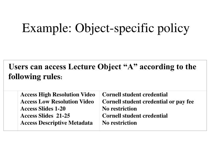 "Users can access Lecture Object ""A"" according to the following rules"