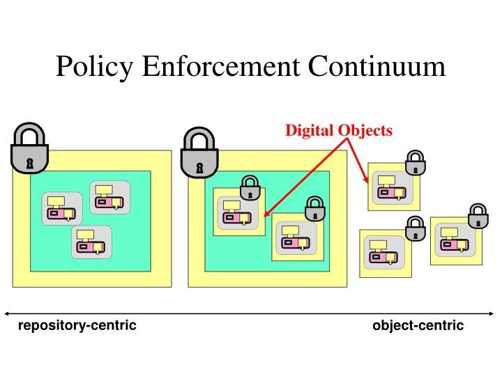 Policy Enforcement Continuum