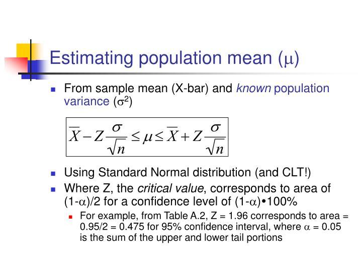 Estimating population mean (