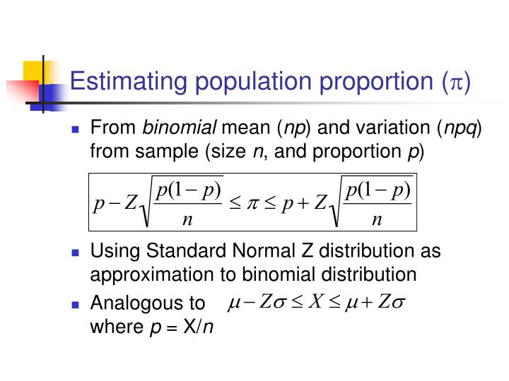 Estimating population proportion (