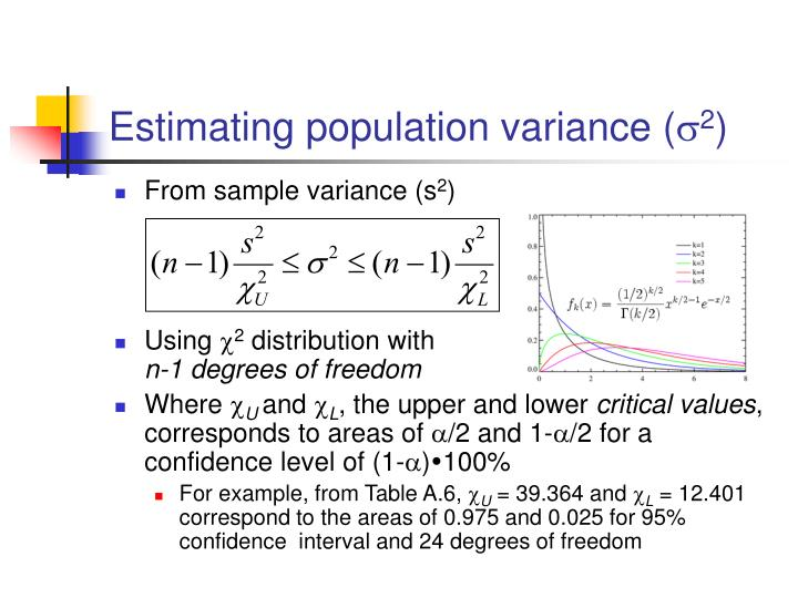 Estimating population variance (