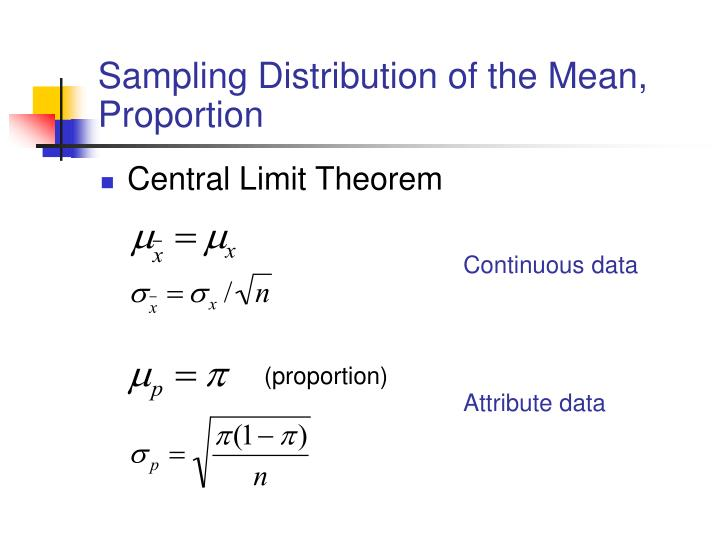 Sampling Distribution of the Mean, Proportion