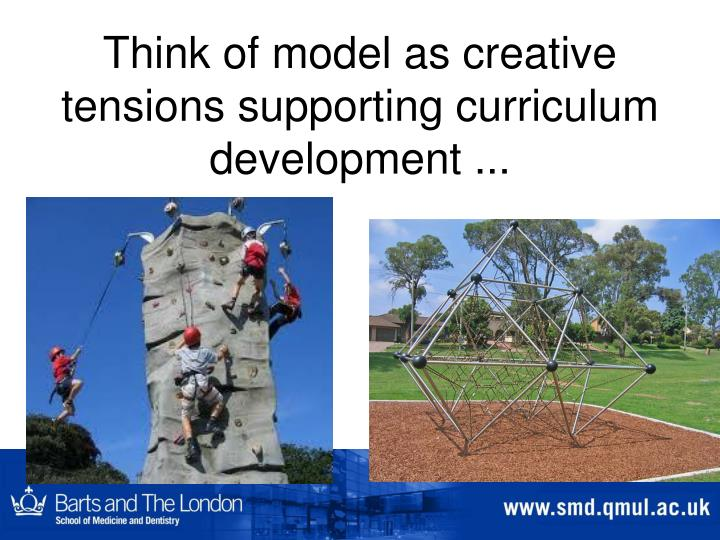 Think of model as creative tensions supporting curriculum development ...