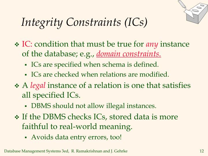 Integrity Constraints (ICs)