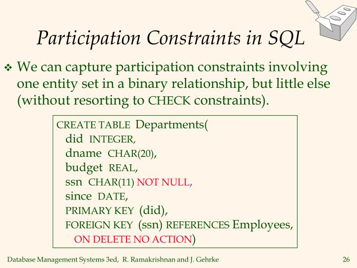Participation Constraints in SQL