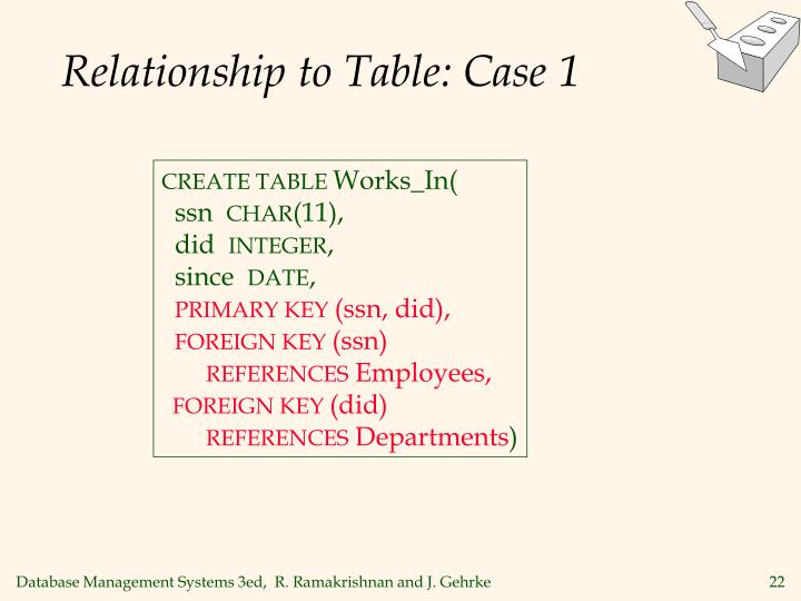 Relationship to Table: Case 1