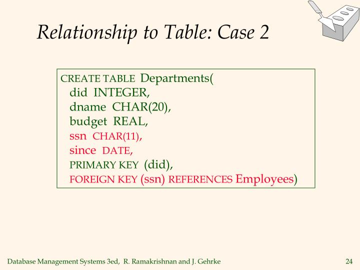Relationship to Table: Case 2