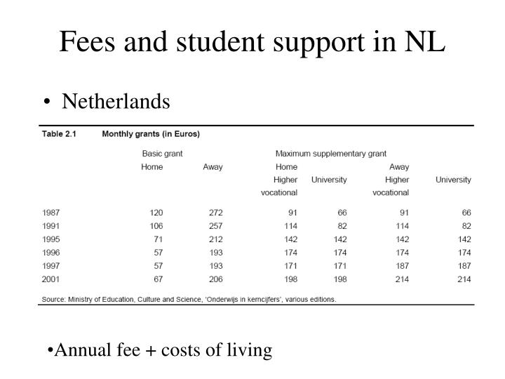 Fees and student support in NL