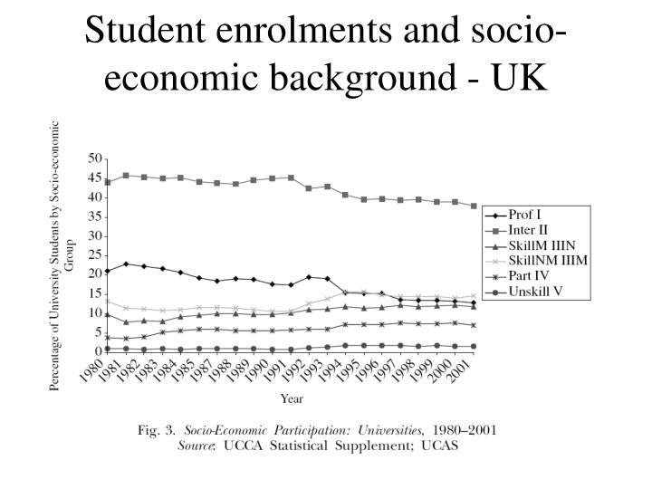 Student enrolments and socio-economic background - UK