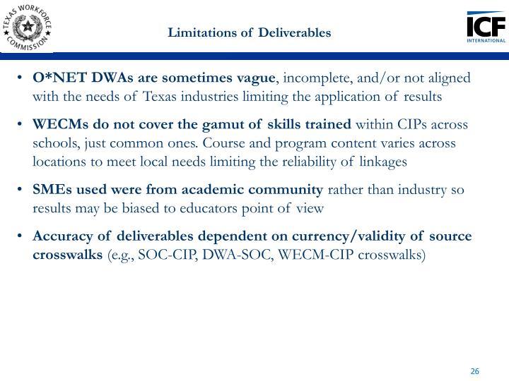 Limitations of Deliverables