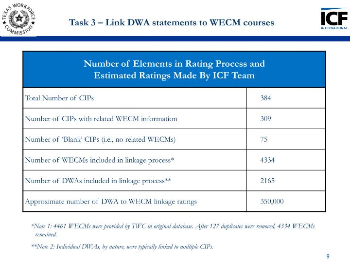 Task 3 – Link DWA statements to WECM courses