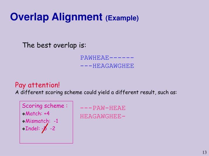 Scoring scheme :