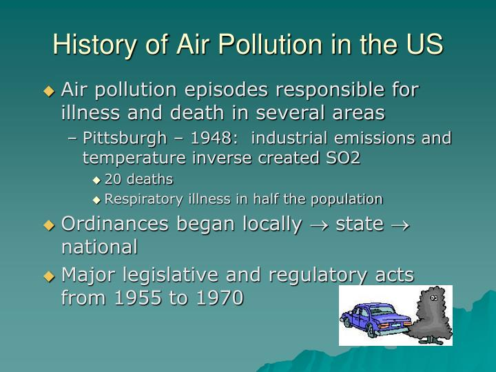 History of Air Pollution in the US