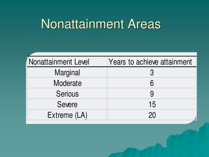 Nonattainment Areas