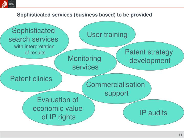 Sophisticated services (business based) to be provided
