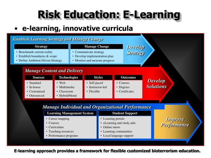 Establish Learning Strategy and Manage Change