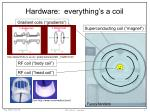 hardware everything s a coil