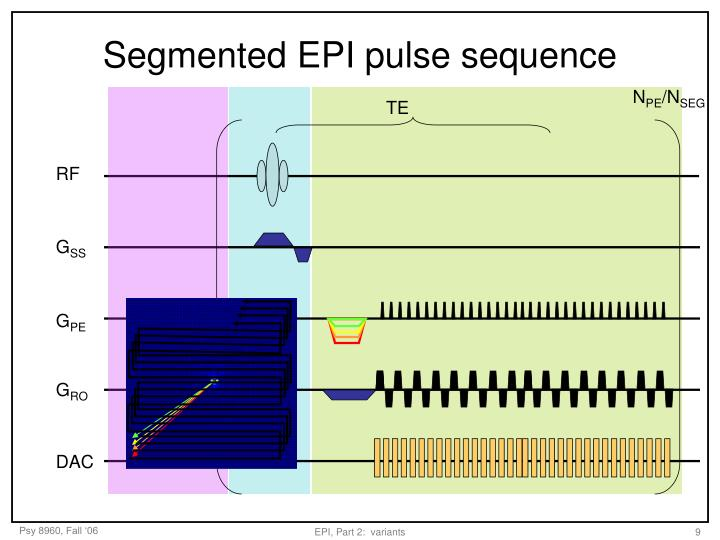 Segmented EPI pulse sequence