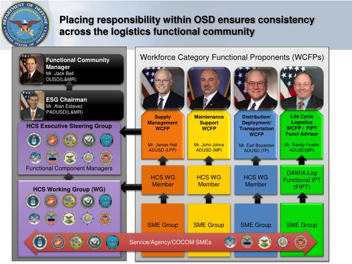 Placing responsibility within OSD ensures consistency across the logistics functional community