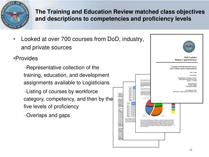 The Training and Education Review matched class objectives and descriptions to competencies and proficiency levels