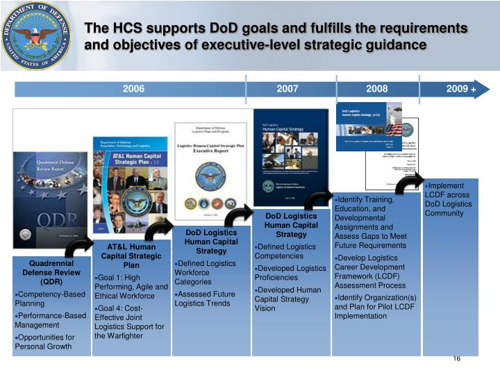 The HCS supports DoD goals and fulfills the requirements and objectives of executive-level strategic guidance