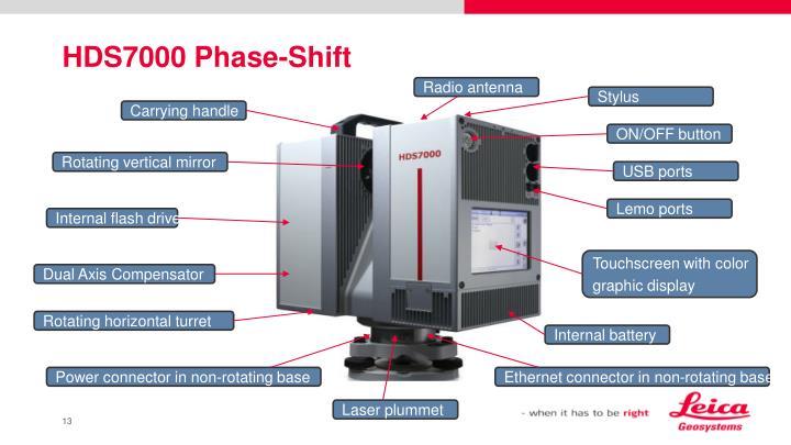HDS7000 Phase-Shift