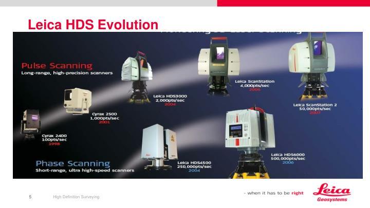 Leica HDS Evolution