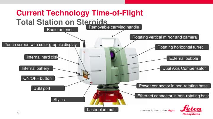 Current Technology Time-of-Flight