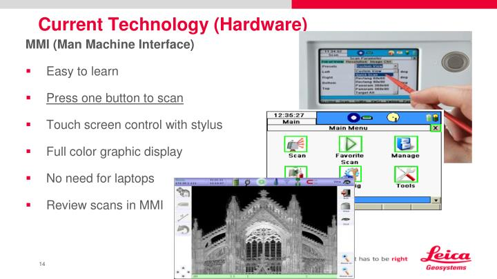 Current Technology (Hardware)