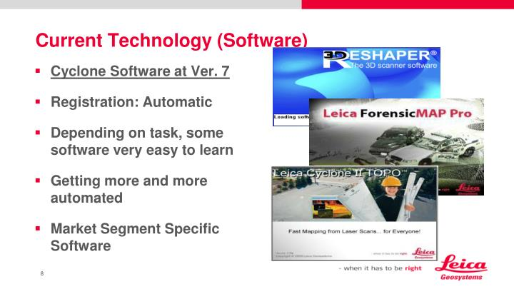 Current Technology (Software)