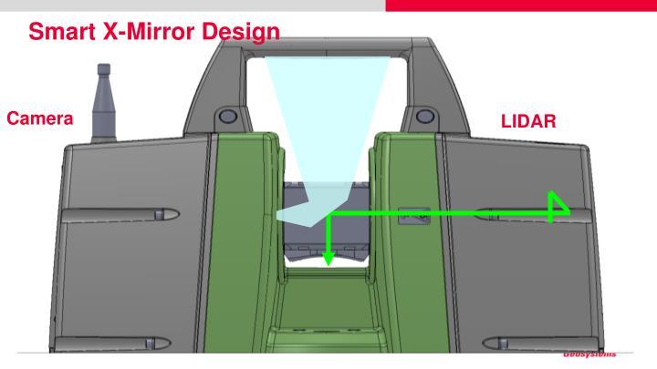 Smart X-Mirror Design