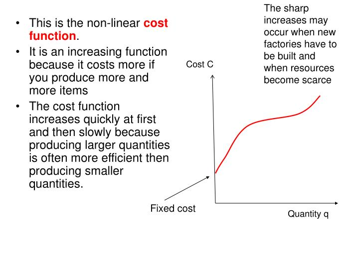 The sharp increases may occur when new factories have to be built and when resources become scarce