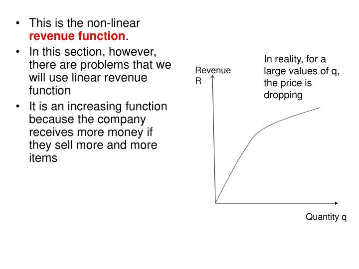 In reality, for a large values of q, the price is dropping