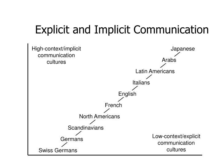 High-context/implicit communication cultures