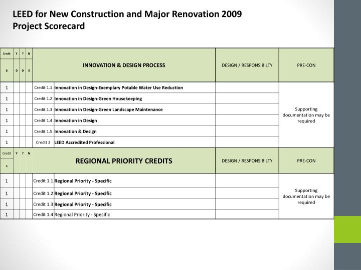 LEED for New Construction and Major Renovation 2009