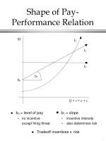 shape of pay performance relation