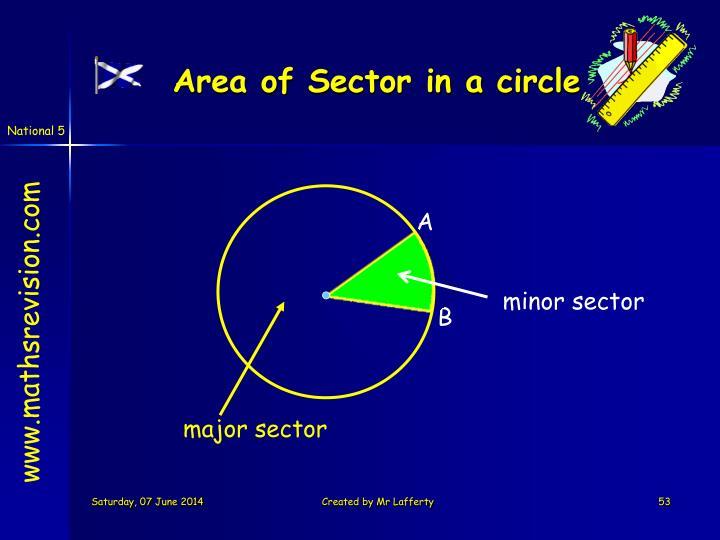 minor sector