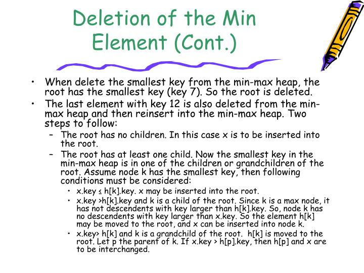 Deletion of the Min Element (Cont.)