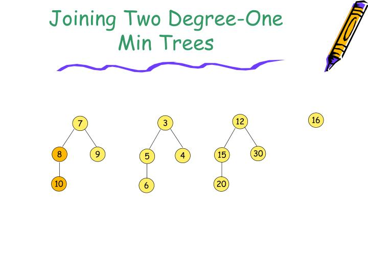 Joining Two Degree-One Min Trees