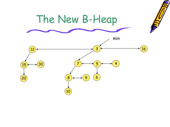 The New B-Heap