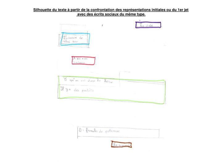 Silhouette du texte à partir de la confrontation des représentations initiales ou du 1er jet