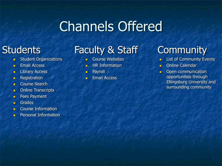 Channels Offered