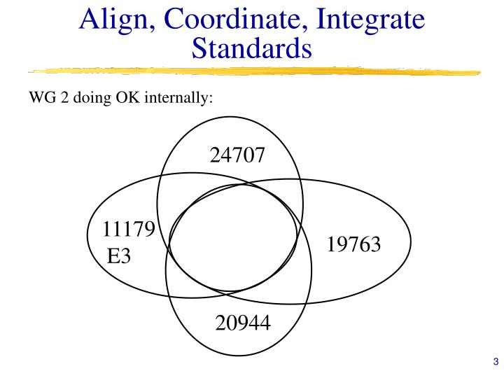 Align coordinate integrate standards