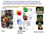 challenge gain common understanding of meaning between data creators and data users