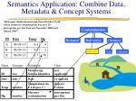 semantics application combine data metadata concept systems